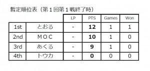1-1leaguetable