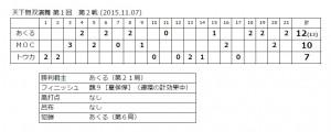 1-2scoreboard